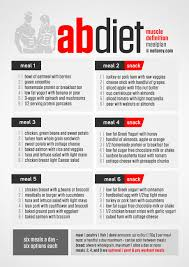 Diet Chart For Abs Workout Meal Plan For Muscle Definition Choose 1 Option For Each