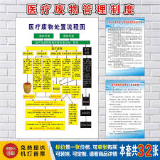 Chart On Waste Management Buy Hospital Wall Chart Poster Health Hospital Medical Waste