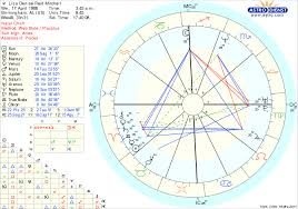 Free Chart 63 Complete Natal Ascendent Birth Charts