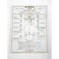 Morris Minor Colours Chart Morris Minor Lubrication Oil Chart