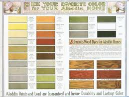 historic exterior paint colorschoosing exterior paint colors for brick homes  Roselawnlutheran