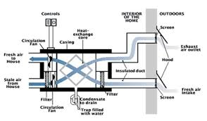 greenhouse fan wiring diagram greenhouse discover your wiring bathroom ventilation fan wiring diagram bathroom image