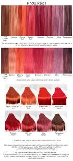 Arda Reds Wig Fiber Color Pallette