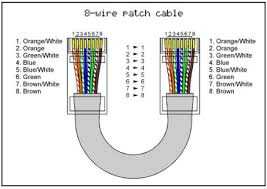 wiring diagram for cat5 cable price on wiring images free Cat5 Cable Diagram wiring diagram for cat5 cable price on ethernet crossover cable wiring diagram wiring diagram for coaxial cable cat5e cable wiring diagram cat5 crossover cable diagram