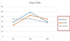 Excel Charts Free Excel Tutorial