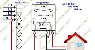 3 phase meter wiring diagram wiring diagram schematics 12s meter wiring diagram nodasystech com