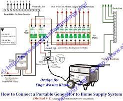 single phase meter panel wiring diagram great for homemade 3 single phase meter panel wiring diagram great for homemade 3 throughout