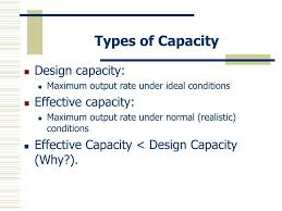 Design Capacity Ppt Operations Management Powerpoint Presentation Free