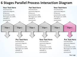 Interaction Of Processes Flow Chart Business Flow Chart Process Interaction Diagram Powerpoint