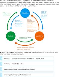 Checks And Balances Chart Answer Key Ixl The Legislative Branch 7th Grade Social Studies