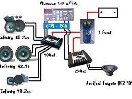 car sound system diagram. car sound system diagram audio wiring - wellnessarticles.net o