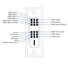 bnc dvi wiring wiring diagram site bnc dvi wiring wiring diagram for you u2022 vga cable wiring diagram bnc dvi wiring