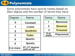 Naming Polynomials Chart 7 5 Polynomials Warm Up Lesson Presentation Lesson Quiz Holt