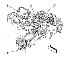 chevy blazer engine diagram 2000 chevy blazer 4x4 4 3l love the car graphic