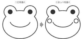 カエルのイラストの簡単な書き方