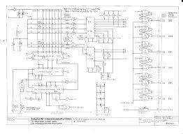 aztec drum diagram wiring diagrams for dummies • astec wiring diagram friendship bracelet diagrams wiring aztec flute aztec war drums