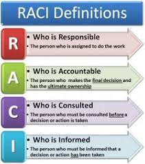31 Best Raci Model Resources Images Project Management Career
