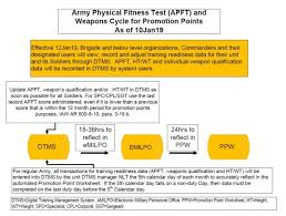 Army Ht And Wt Chart Dtms Training And Readiness Dashboards Emilpo And Dtms