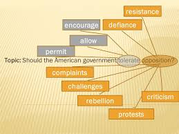yesterday  understand or paraphrase the essay question  2 topic should the american government