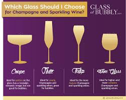 tulip glass or red white wine glass is best for tasting but for celebrations you might want something with more style the flute is always an elegant