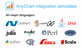 The Quickest Html5 Charting With Anychart Technical