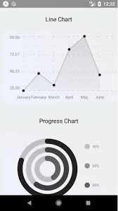 7 Type Of Graph Using React Native Chart Kit About React