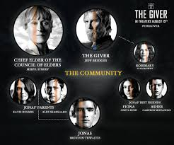 the giver shows where net neutrality leads keeps on giving if you want it too video