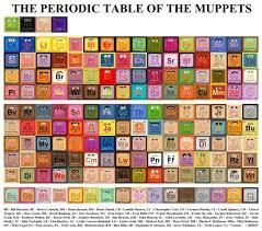 100 periodic table rug popular bathroom entry door