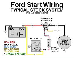 ford starter solenoid wiring diagram car images amazing relay gm starter solenoid wiring diagram at Starter Wiring Diagram