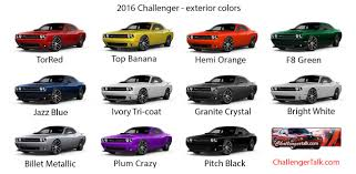 2018 dodge indigo blue. perfect 2018 wow this looks almost like my dream list i made 2 years ago for a  challenger color palette for 2018 dodge indigo blue