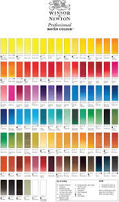 Winsor And Newton Cotman Color Chart Watercolour Paints Palette And Swatches Daughter Zion