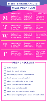 Healthy Diet Chart For Women Prep A Week Of Easy Mediterranean Diet Meals In Just 2 Hours