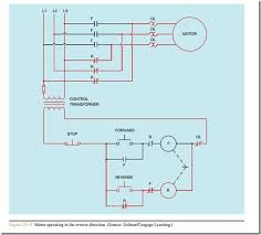 forward re verse control developing a wiring diagram and forward re verse control developing a wiring diagram and reversing single phase split phase motors