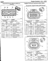 2003 gmc envoy engine diagram 2003 automotive wiring diagrams description attachment gmc envoy engine diagram