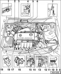 similiar 2001 vw jetta vr6 diagrams keywords vw jetta vr6 engine diagram further 2001 vw jetta vr6 engine diagram