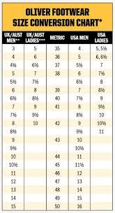Safety Jogger Size Chart Faq