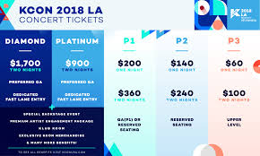 Kcon Seating Chart 2018 Kcon La 2018 Official Thread Live Concert Videos August