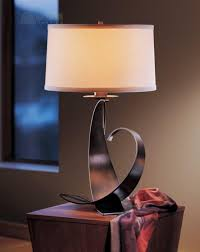 trendy lighting. light fixtures that feature drum shades have come into trend in the recent years and will likely continue to be trendy 2012 this particular style has lighting