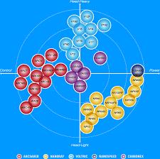 Yonex Racquet Chart 2013 Arcsaber Fb