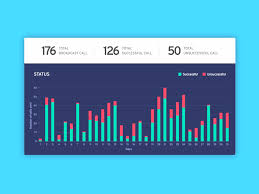D3 Stacked Bar Chart Example Stacked Bar Chart D3 Uplabs