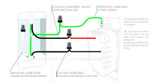 light switch installation how to wire up a wiring diagram color code Single Pole Switch Wiring Diagram light switch installation how to wire up a wiring diagram color code for wemo