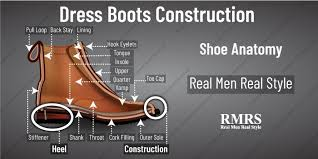 Dress Boots Construction Mens Chukka Lace Up And Chelsea