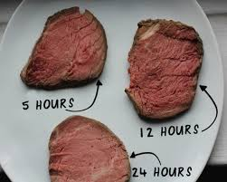 Sous Vide Steak Chart Sous Vide For All Cooking Beef Lifestyle Kosher Com