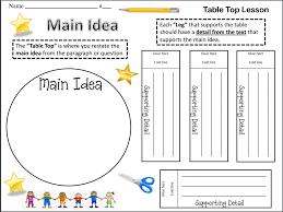Main Idea - Learning.21stCentury.Snapshot
