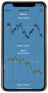 Tennis Stats Set And Match Momentum New Functionality