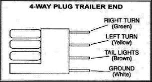 standard plug wiring diagrampageford truck schematic diagram wiring trailer plug wiring diagram on way plug trailer end diagram