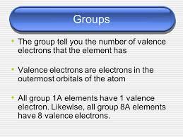 Periodic Trends & the Periodic Table. Periodic Table Periodic ...
