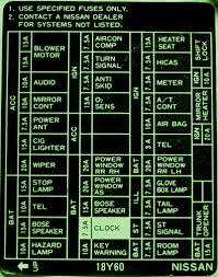 1995 nissan 300 zx main fuse box map 1988 nissan 300zx wiring diagram at Nissan 300zx Diagram