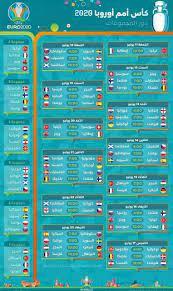 شاهد جدول مباريات أمم أوروبا يورو 2020 والقنوات الناقلة 2021 - الدمبل نيوز