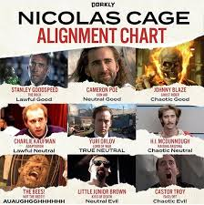 Nicolas Cage Emotion Chart When It Comes To Nicolas Cage Its All Good Album On Imgur
